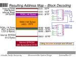 resulting address map block decoding