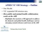 aphis vs oh strategy outline27