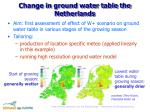 change in ground water table the netherlands