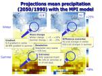 projections mean precipitation 2050 1990 with the mpi model7