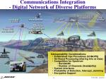 communications integration digital network of diverse platforms