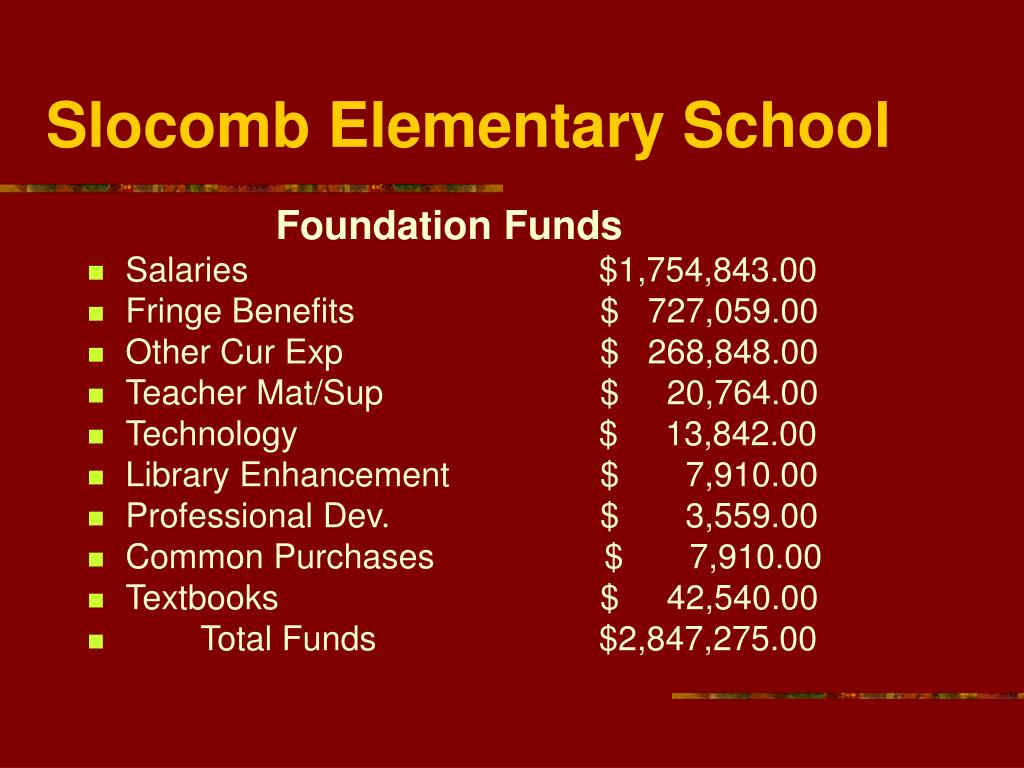 Slocomb Elementary School
