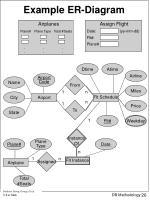 example er diagram26