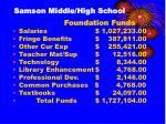 samson middle high school10