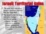 israeli territorial gains