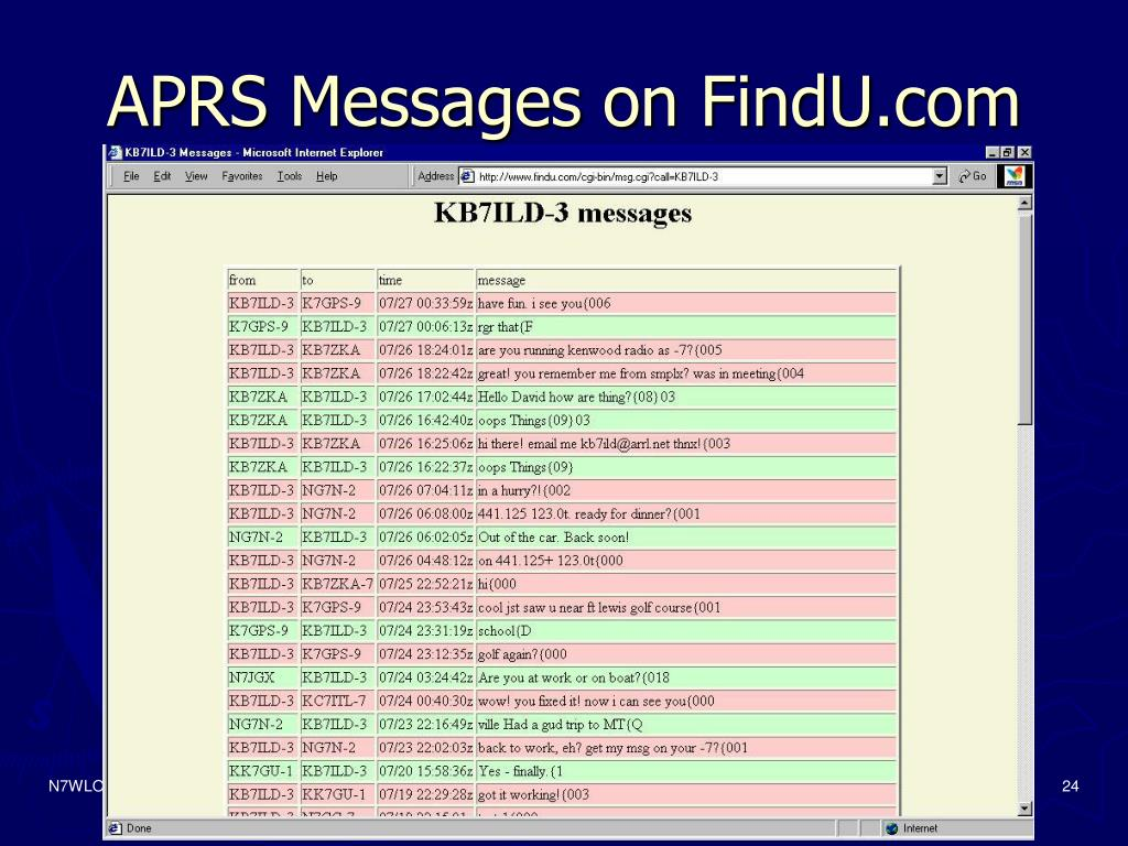 APRS Messages on FindU.com