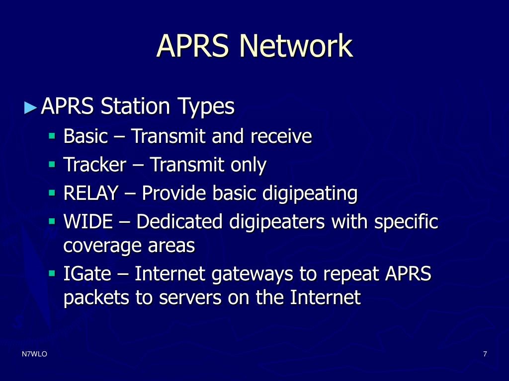 APRS Network