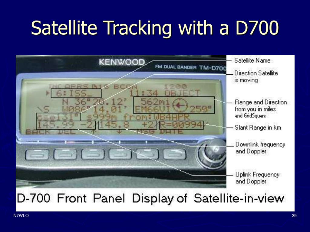Satellite Tracking with a D700