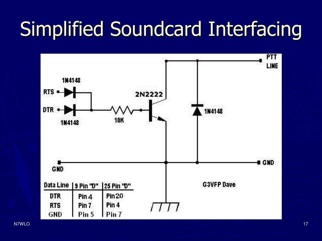 Simplified Soundcard Interfacing