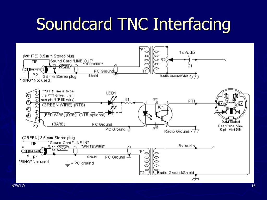 Soundcard TNC Interfacing
