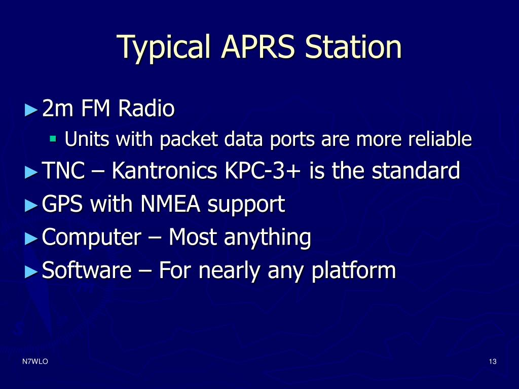 Typical APRS Station
