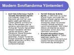 modern s n fland rma y ntemleri111