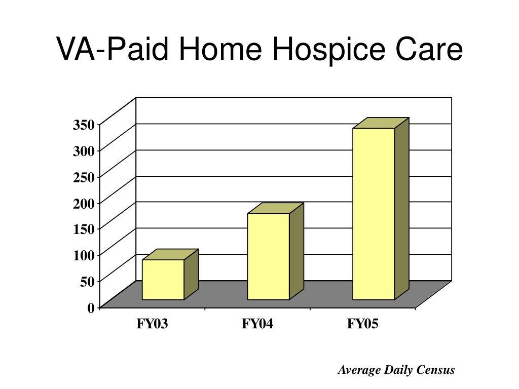 VA-Paid Home Hospice Care