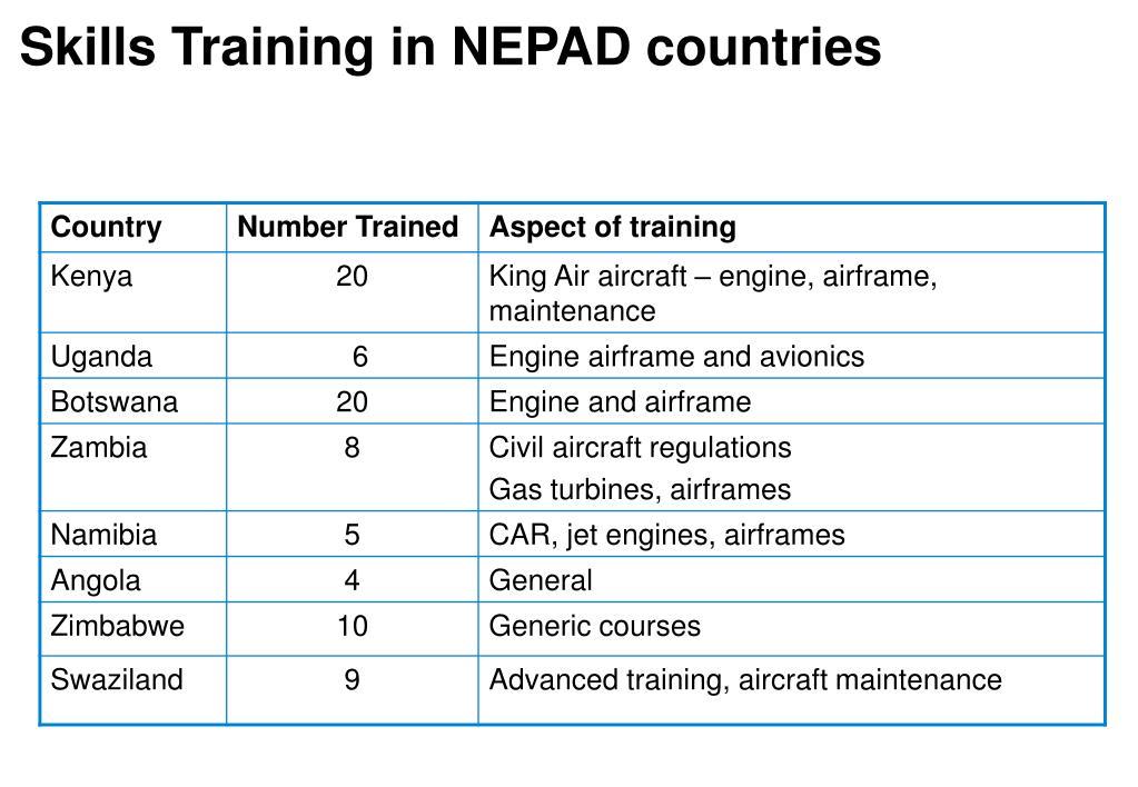 Skills Training in NEPAD countries