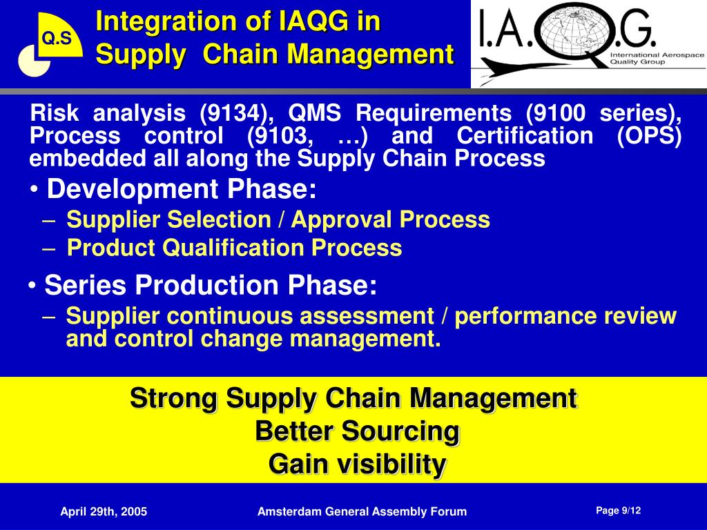 Risk analysis (9134), QMS Requirements (9100 series), Process control (9103, …) and Certification (OPS) embedded all along the Supply Chain Process