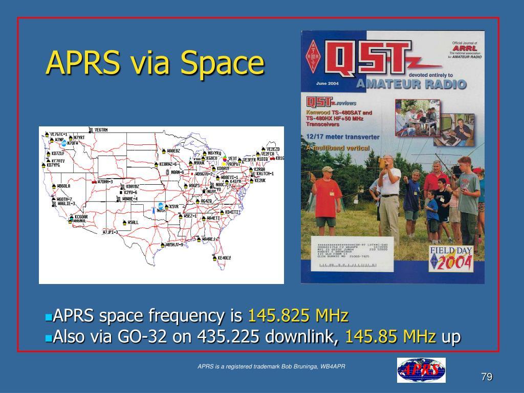 APRS via Space