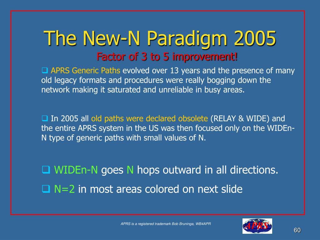 The New-N Paradigm 2005