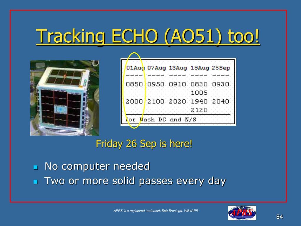 Tracking ECHO (AO51) too!