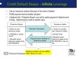credit default swaps infinite leverage