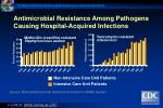 antimicrobial resistance among pathogens causing hospital acquired infections