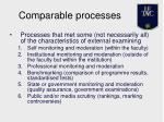comparable processes