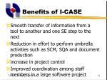 benefits of i case