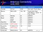 americas connectivity june 2003