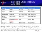 europe to us connectivity june 2003