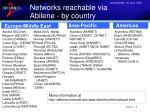 networks reachable via abilene by country