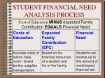 student financial need analysis process
