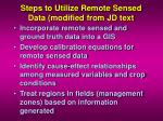 steps to utilize remote sensed data modified from jd text50