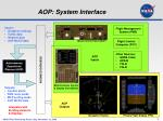 aop system interface
