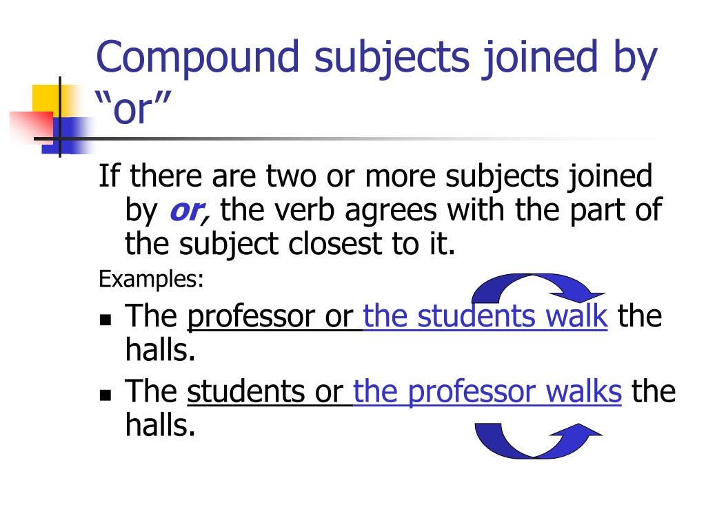 "Compound subjects joined by ""or"""