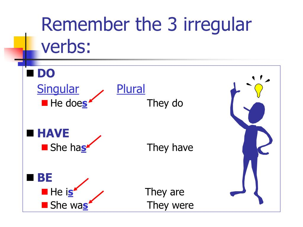 Remember the 3 irregular verbs: