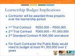learnership budget implications