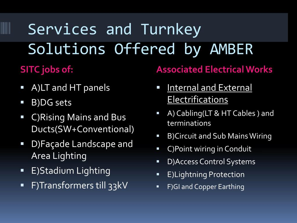 Services and Turnkey Solutions Offered by AMBER
