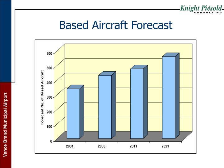 Based Aircraft Forecast