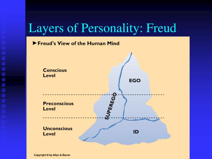 Layers of Personality: Freud