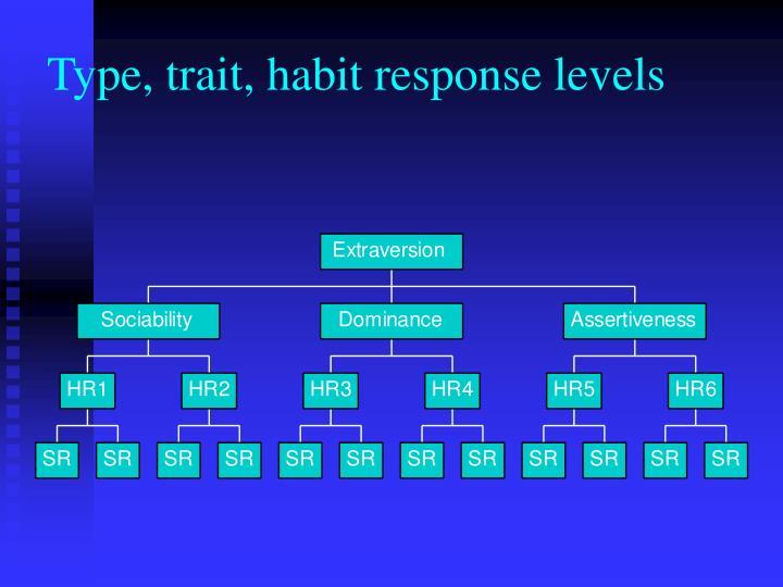 Type, trait, habit response levels