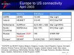 europe to us connectivity april 2003