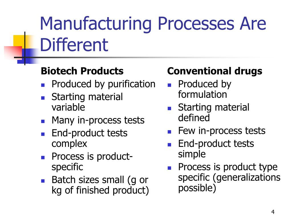 Biotech Products
