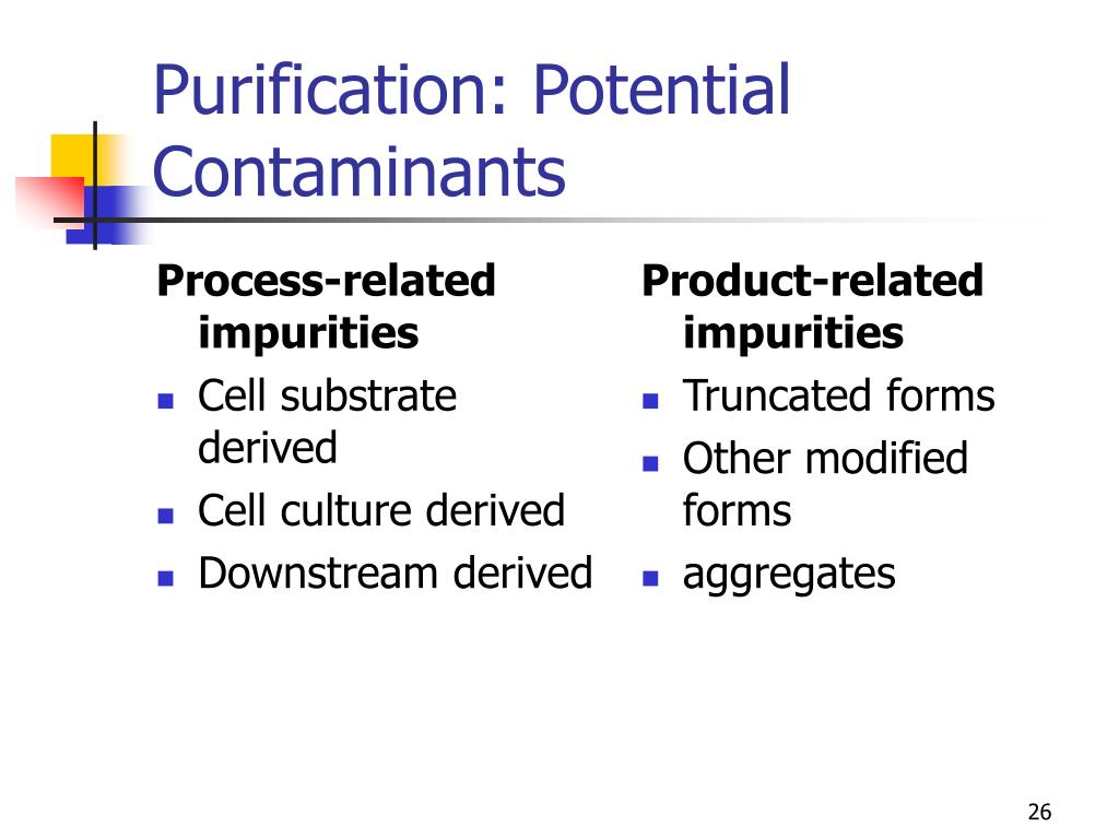 Process-related impurities