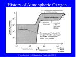 history of atmospheric oxygen