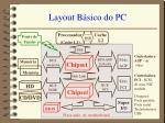 layout b sico do pc