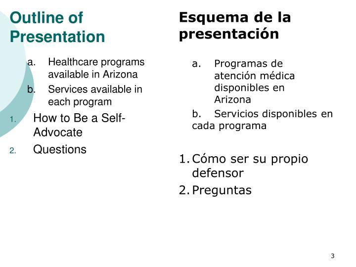 Outline of presentation3