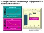 strong correlation between high engagement and financial performance
