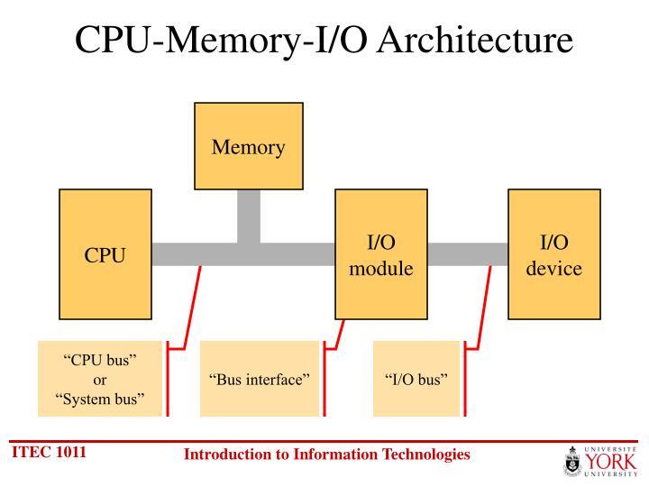 Cpu memory i o architecture