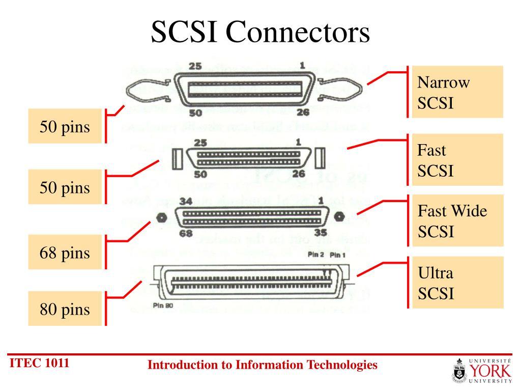 Narrow SCSI