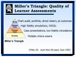 miller s triangle quality of learner assessments