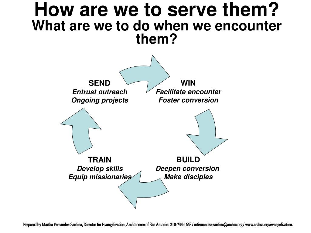 How are we to serve them?